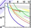 Dark Matter Eludes LUX (2/2)