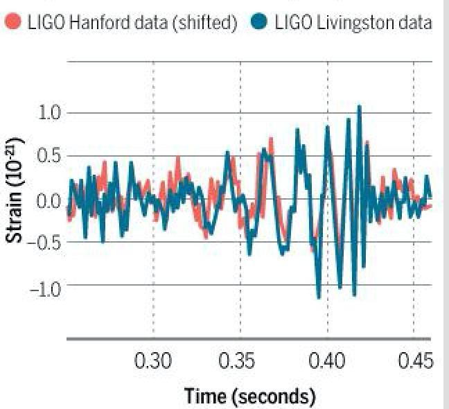 LIGO signal 2