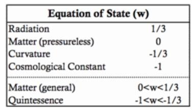 EquationofState